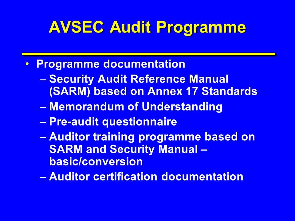 AVSEC Audit Programme Programme documentation –Security Audit Reference Manual (SARM) based on Annex 17 Standards –Memorandum of Understanding –Pre-au