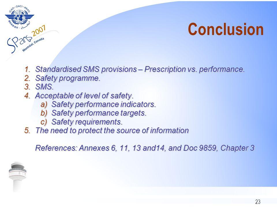 23 Conclusion 1.Standardised SMS provisions – Prescription vs.