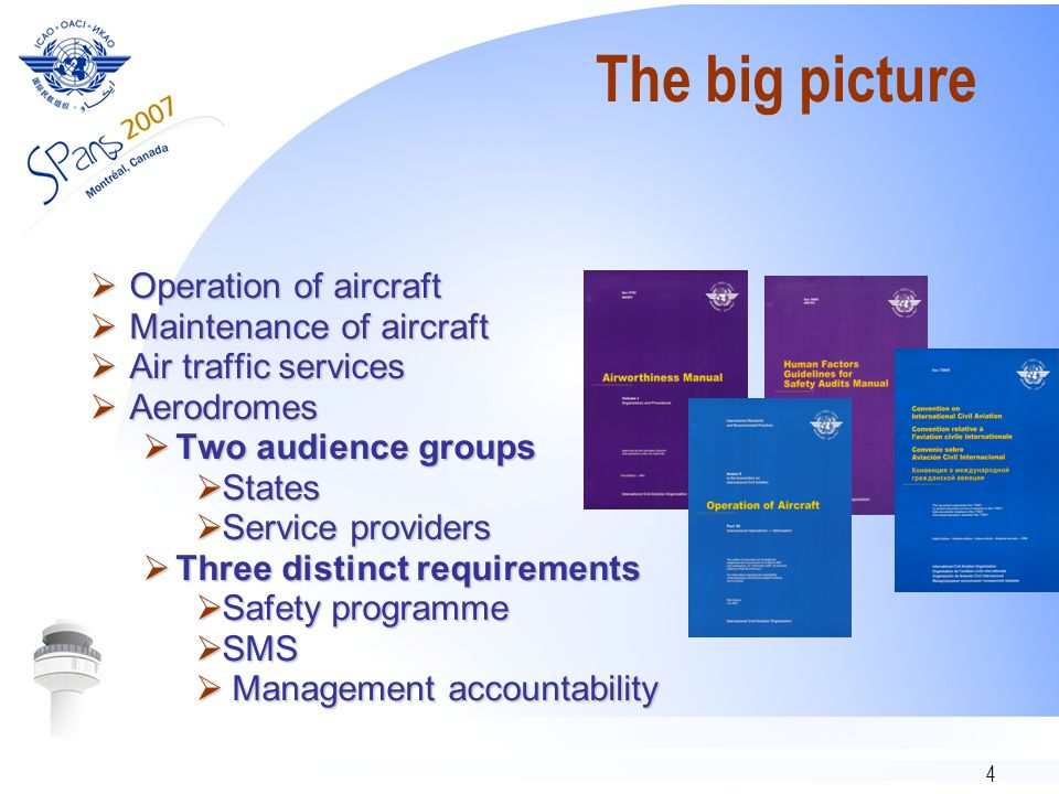4 The big picture  Operation of aircraft  Maintenance of aircraft  Air traffic services  Aerodromes  Two audience groups  States  Service providers  Three distinct requirements  Safety programme  SMS  Management accountability