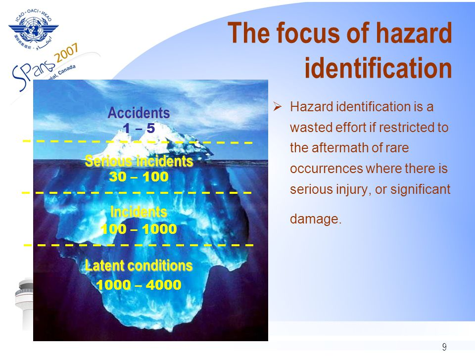 10 Safety Data Systems and Levels of Intervention Baseline performance Practical drift Operational performance organization Predictive ProactiveReactiveHighly efficientVery efficient Efficient Safety management levels Reactive Desirable management level Inefficient ASR Surveys Audits ASRMOR Accident and incident reports H i g h M i d d l e L o w Hazards FDA Directobservationsystems