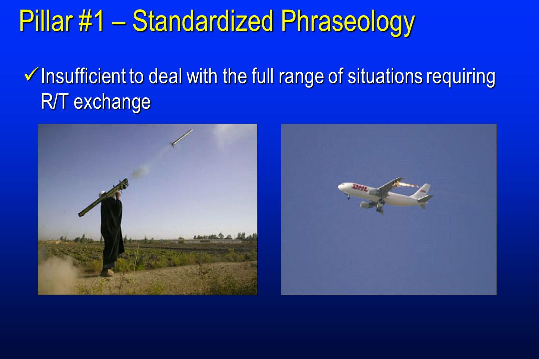 Pillar #1 – Standardized Phraseology Insufficient to deal with the full range of situations requiring R/T exchange Insufficient to deal with the full range of situations requiring R/T exchange