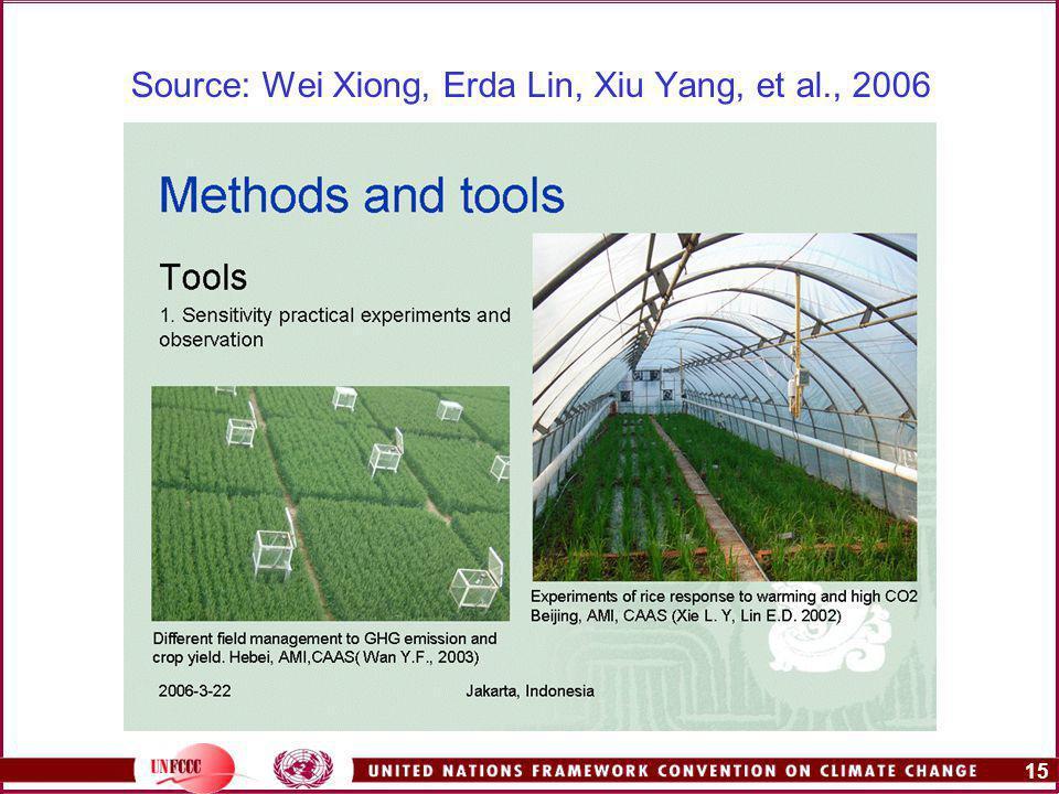 15 Source: Wei Xiong, Erda Lin, Xiu Yang, et al., 2006