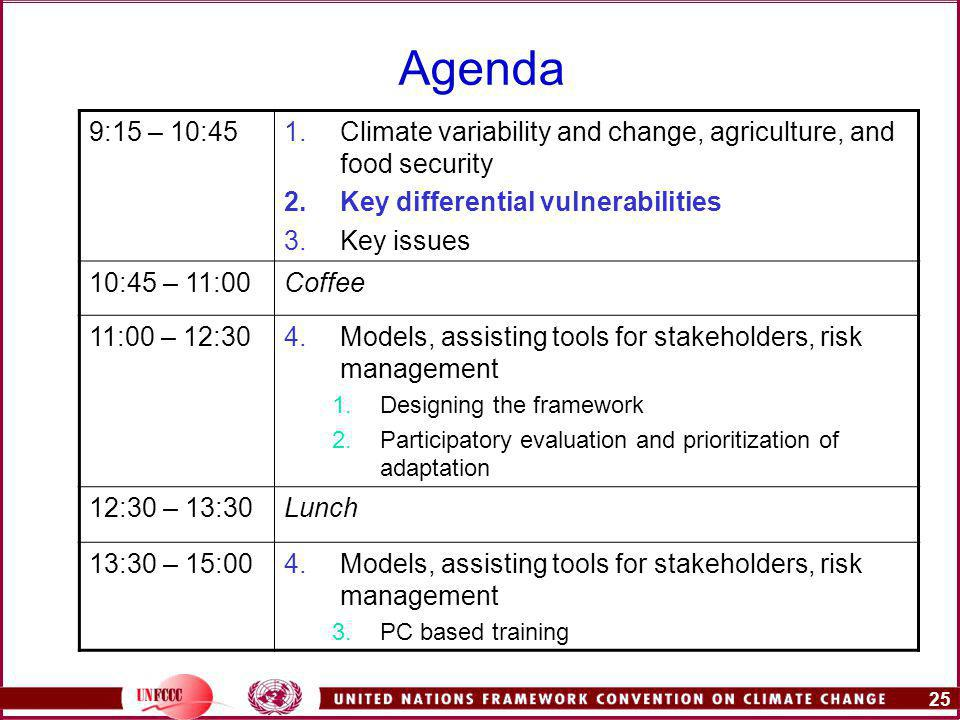 25 Agenda 9:15 – 10:451.Climate variability and change, agriculture, and food security 2.Key differential vulnerabilities 3.Key issues 10:45 – 11:00Coffee 11:00 – 12:304.Models, assisting tools for stakeholders, risk management 1.Designing the framework 2.Participatory evaluation and prioritization of adaptation 12:30 – 13:30Lunch 13:30 – 15:004.Models, assisting tools for stakeholders, risk management 3.PC based training