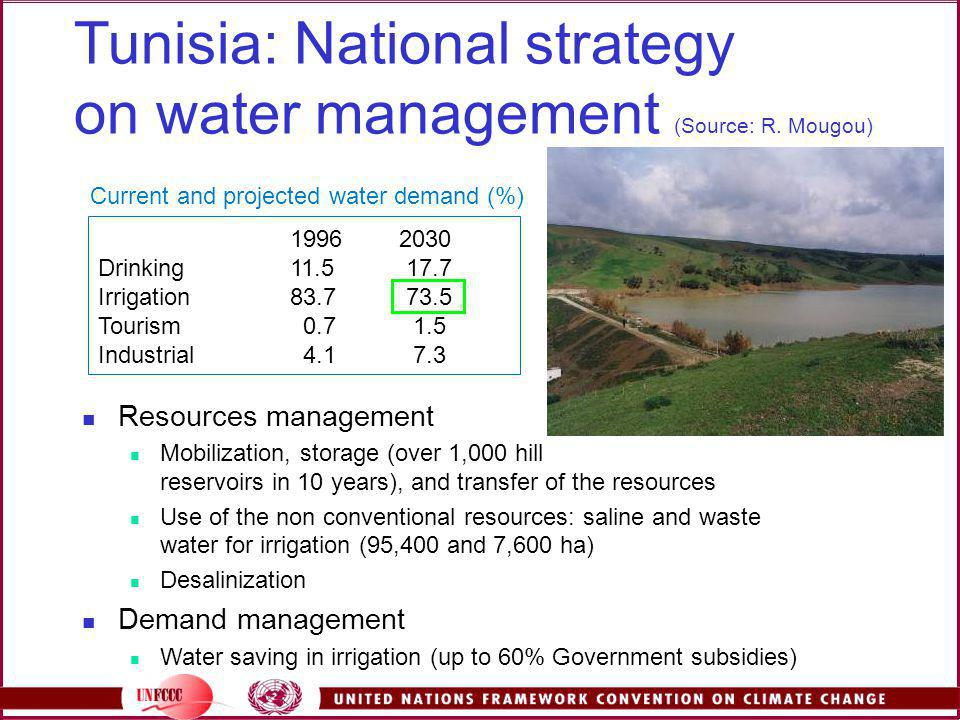 Current and projected water demand (%) Drinking Irrigation Tourism Industrial Tunisia: National strategy on water management (Source: R.