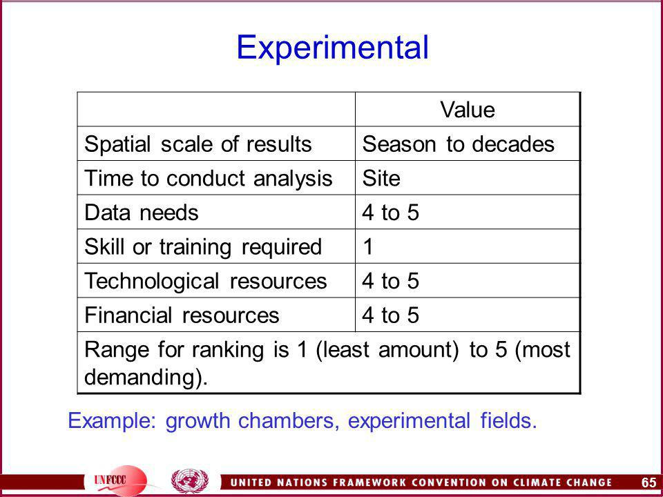 65 Experimental Value Spatial scale of resultsSeason to decades Time to conduct analysisSite Data needs4 to 5 Skill or training required1 Technological resources4 to 5 Financial resources4 to 5 Range for ranking is 1 (least amount) to 5 (most demanding).