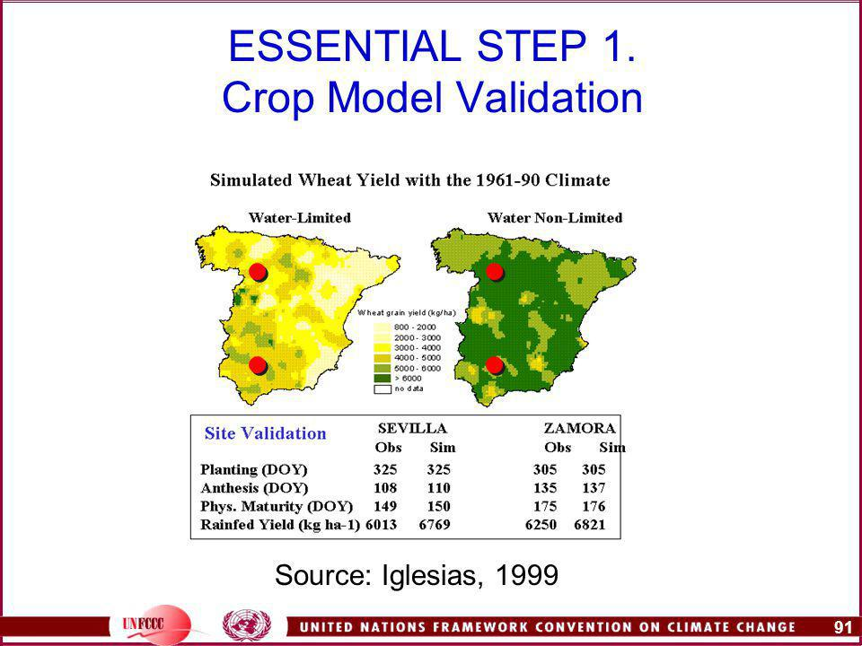 91 Source: Iglesias, 1999 ESSENTIAL STEP 1. Crop Model Validation
