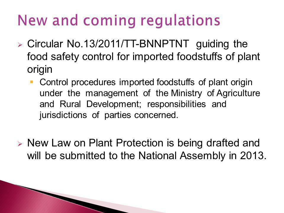  Circular No.13/2011/TT-BNNPTNT guiding the food safety control for imported foodstuffs of plant origin  Control procedures imported foodstuffs of plant origin under the management of the Ministry of Agriculture and Rural Development; responsibilities and jurisdictions of parties concerned.