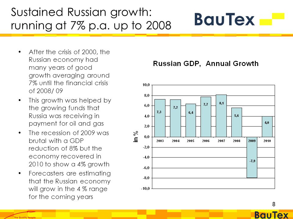 8 Sustained Russian growth: running at 7% p.a.