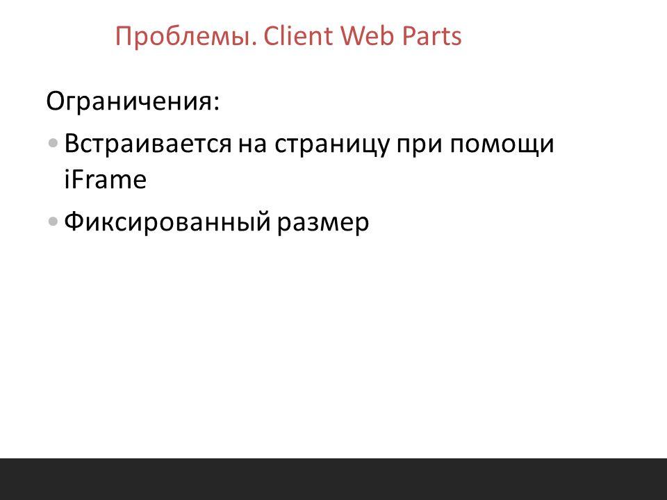 Ограничения: Встраивается на страницу при помощи iFrame Фиксированный размер Проблемы.