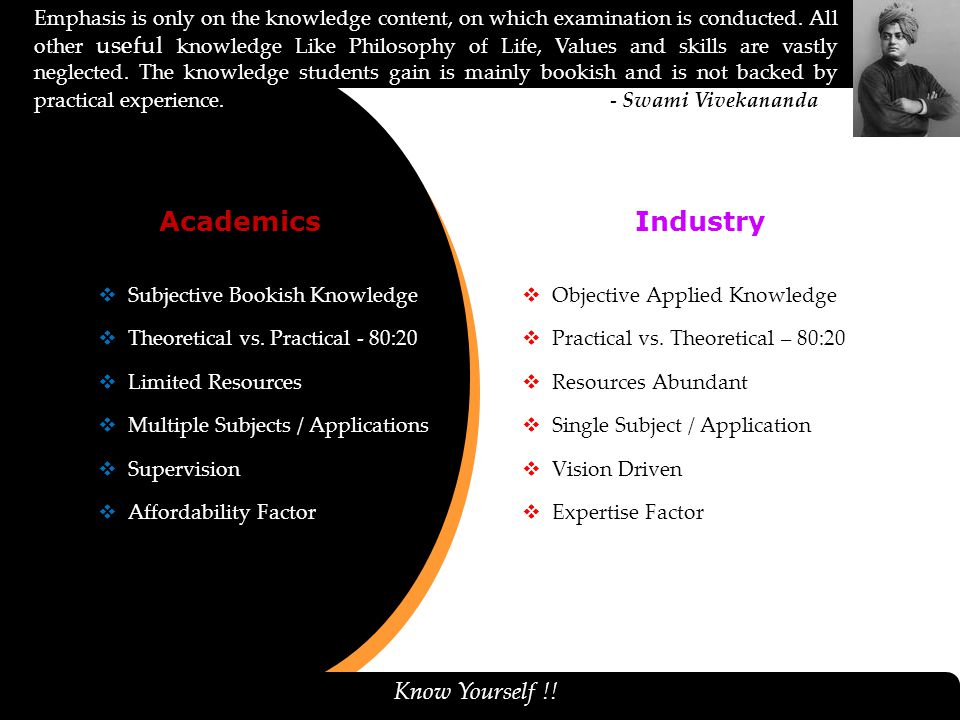 10/2/2014 Know Yourself !! Academics  Subjective Bookish Knowledge  Theoretical vs. Practical - 80:20  Limited Resources  Multiple Subjects / Appl