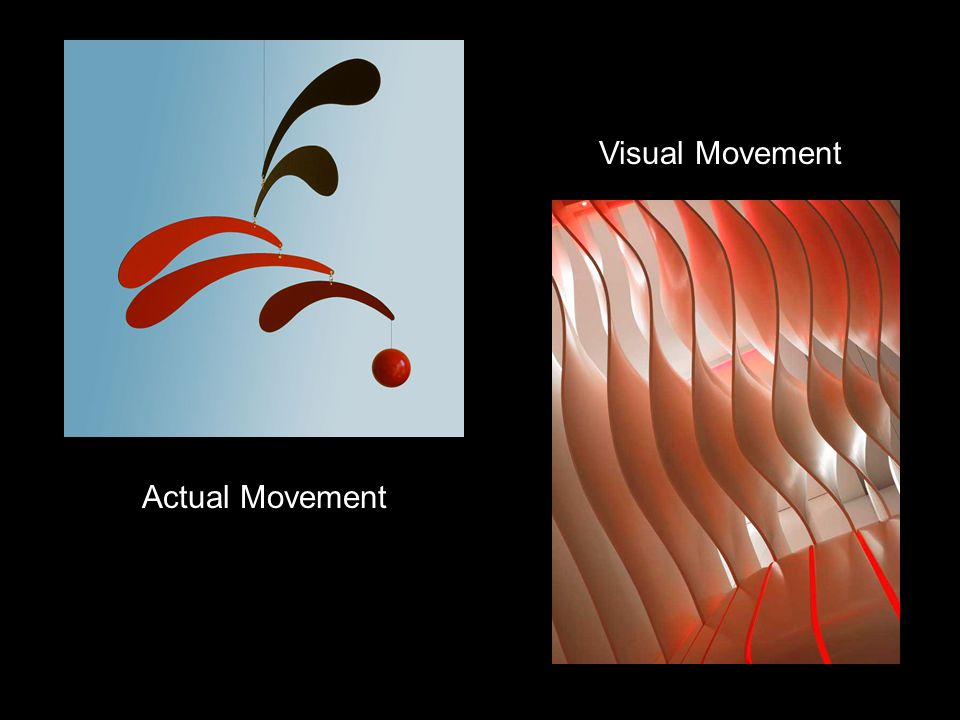 Actual Movement Visual Movement