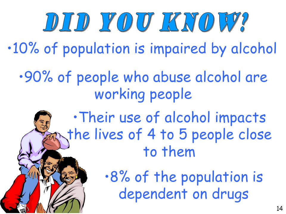 90% of people who abuse alcohol are working people 10% of population is impaired by alcohol Their use of alcohol impacts the lives of 4 to 5 people close to them 8% of the population is dependent on drugs 14
