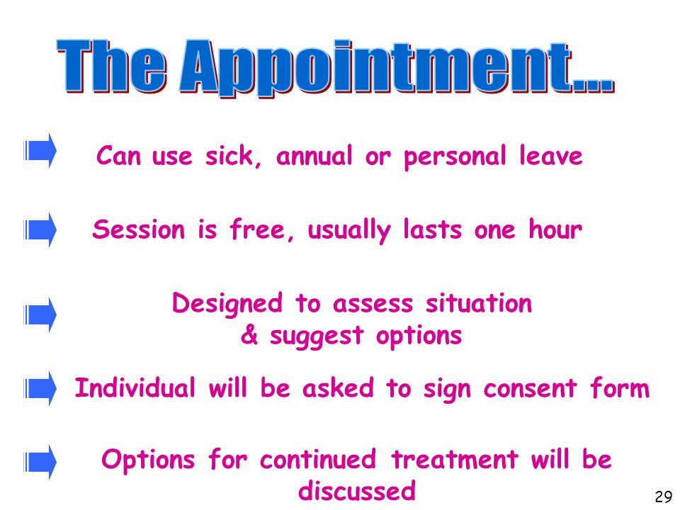 Can use sick, annual or personal leave Session is free, usually lasts one hour Designed to assess situation & suggest options Individual will be asked to sign consent form Options for continued treatment will be discussed 29