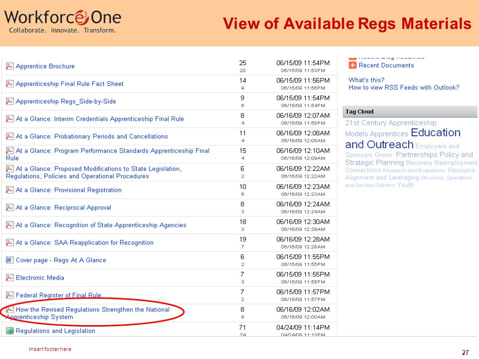 27 Insert footer here View of Available Regs Materials