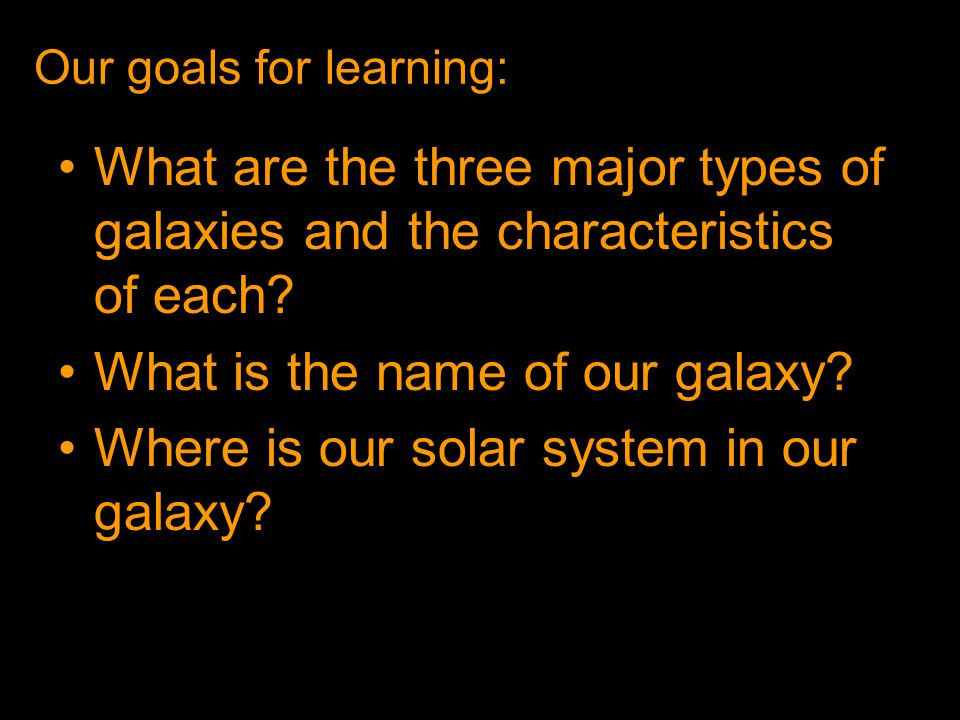 What are the three major types of galaxies and the characteristics of each? What is the name of our galaxy? Where is our solar system in our galaxy? O