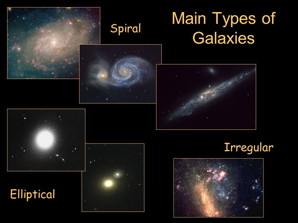 Spiral Elliptical and Irregular Galaxies page 3 Pics about space – Types of Galaxies Worksheet