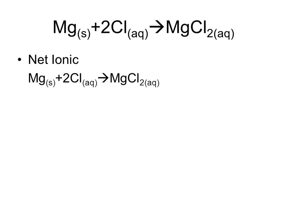 Mg (s) +2Cl (aq)  MgCl 2(aq) Net Ionic Mg (s) +2Cl (aq)  MgCl 2(aq)