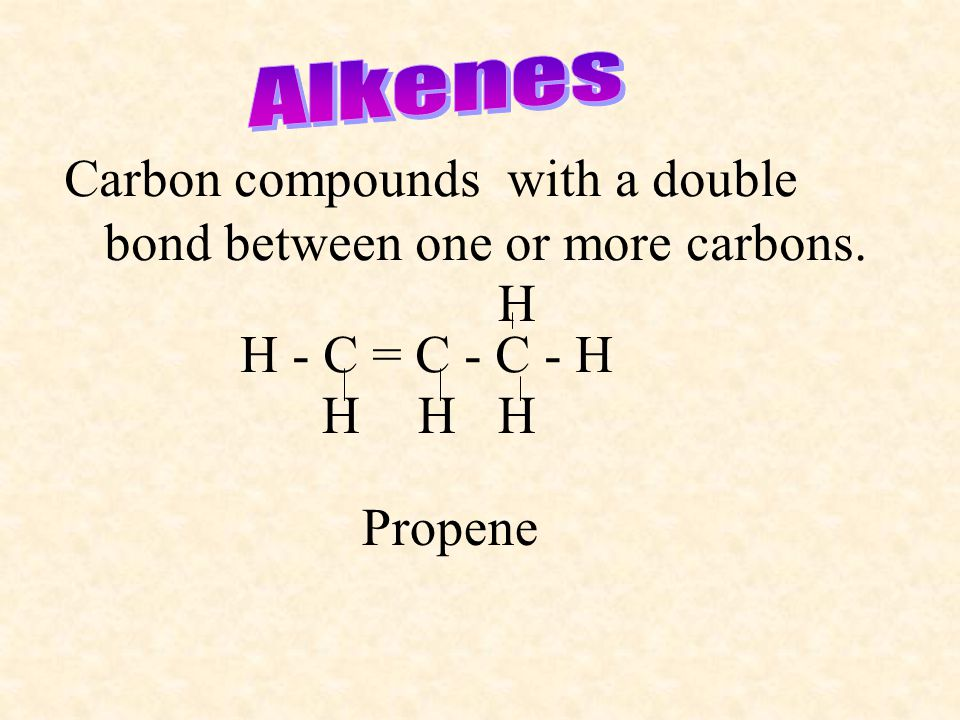Carbon compounds with a double bond between one or more carbons. H - C = C - C - H HHH H Propene