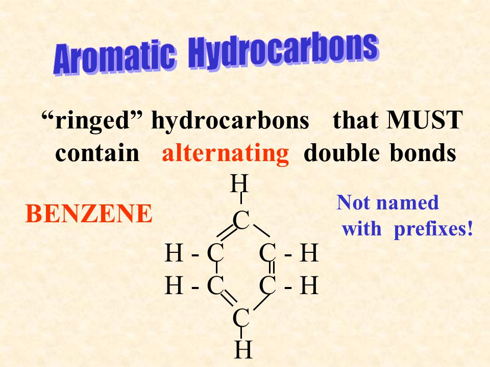 ringed hydrocarbons that MUST contain alternating double bonds C H - C C - H C H H BENZENE Not named with prefixes!