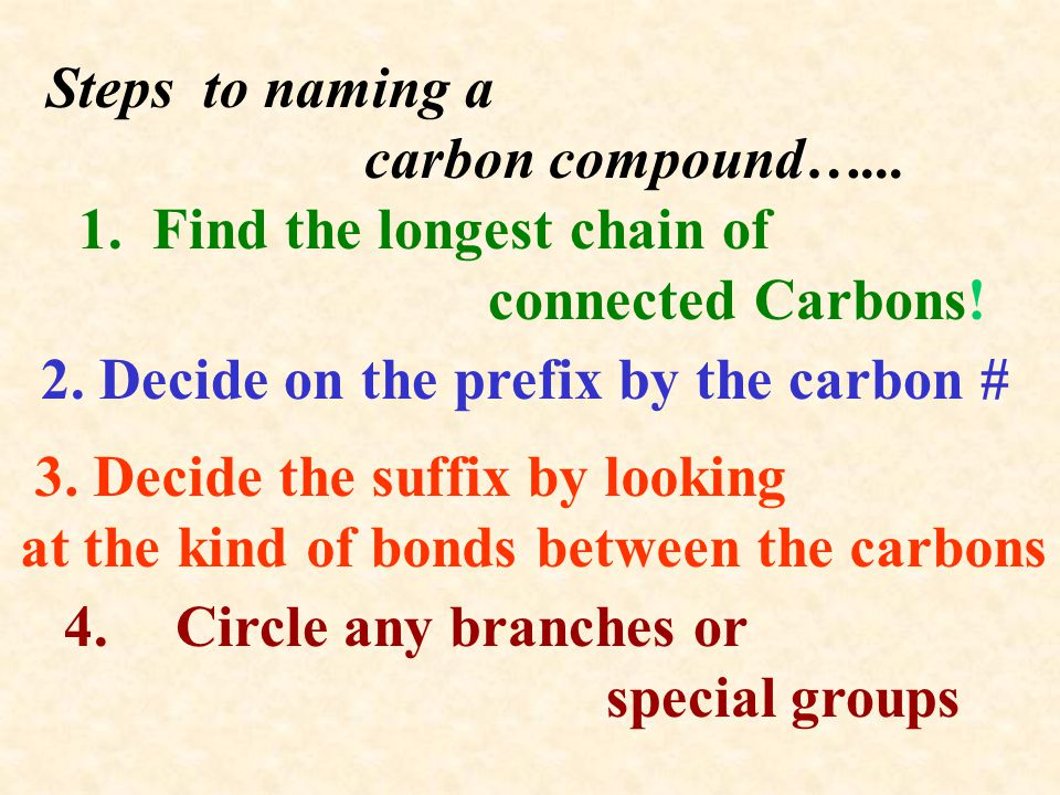 Steps to naming a carbon compound…... 1. Find the longest chain of connected Carbons.