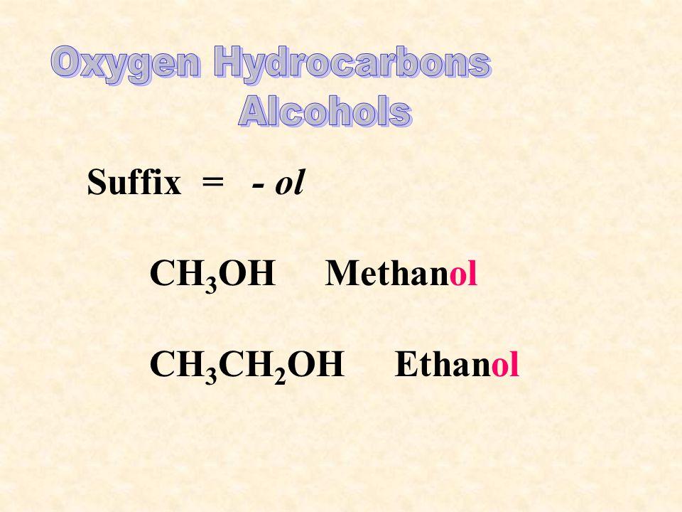 CH 3 OH Methanol CH 3 CH 2 OH Ethanol Suffix = - ol