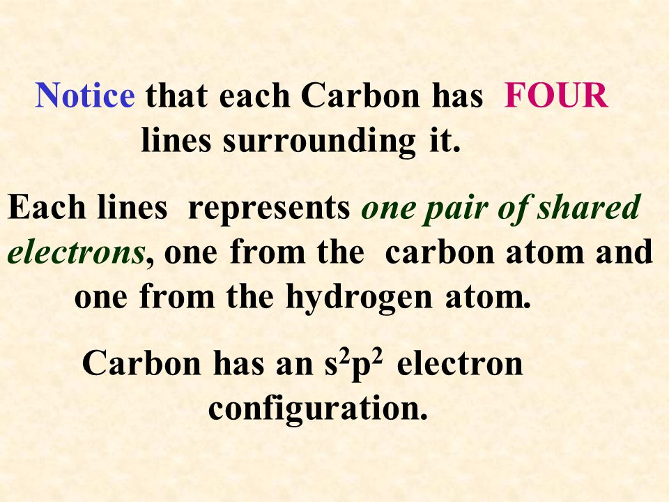 Notice that each Carbon has FOUR lines surrounding it.