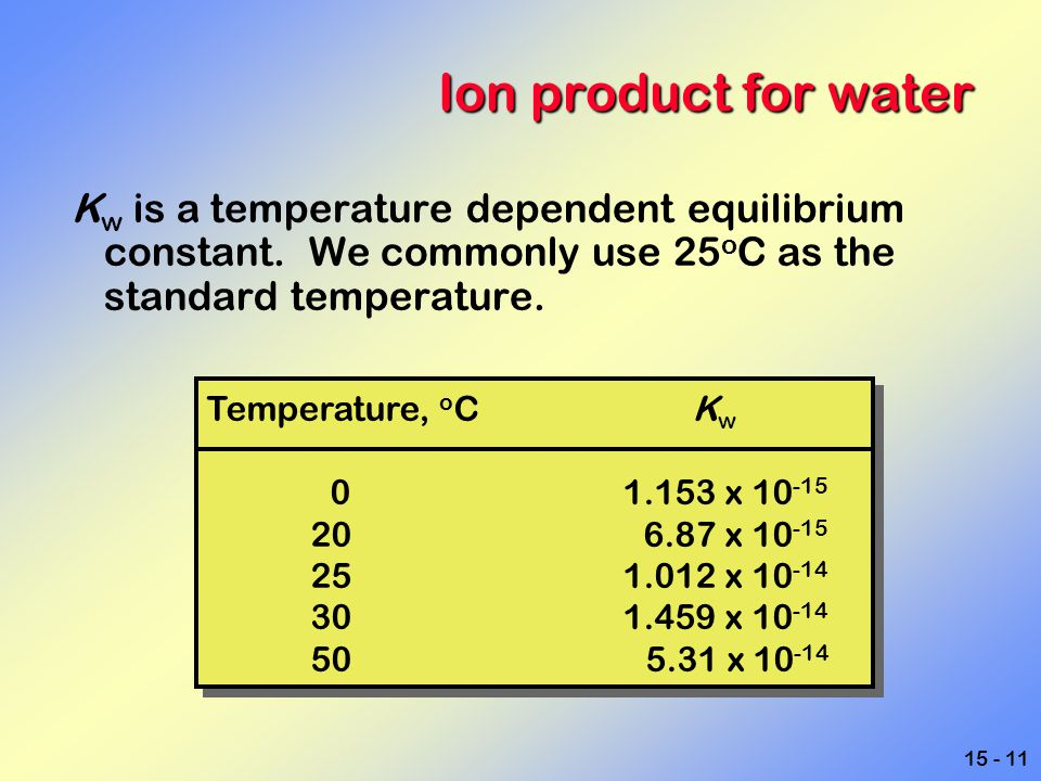 15 - 11 Ion product for water K w is a temperature dependent equilibrium constant. We commonly use 25 o C as the standard temperature. Temperature, o