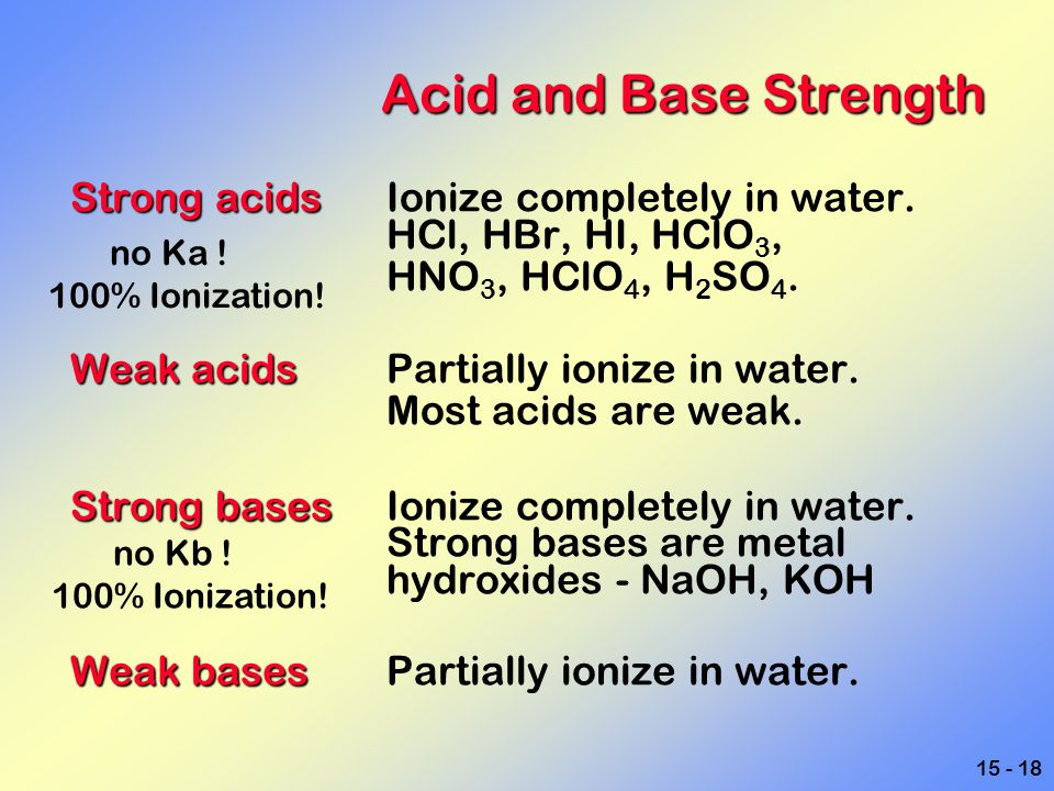15 - 18 Acid and Base Strength Strong acids Strong acids Ionize completely in water. HCl, HBr, HI, HClO 3, HNO 3, HClO 4, H 2 SO 4. Weak acids Weak ac