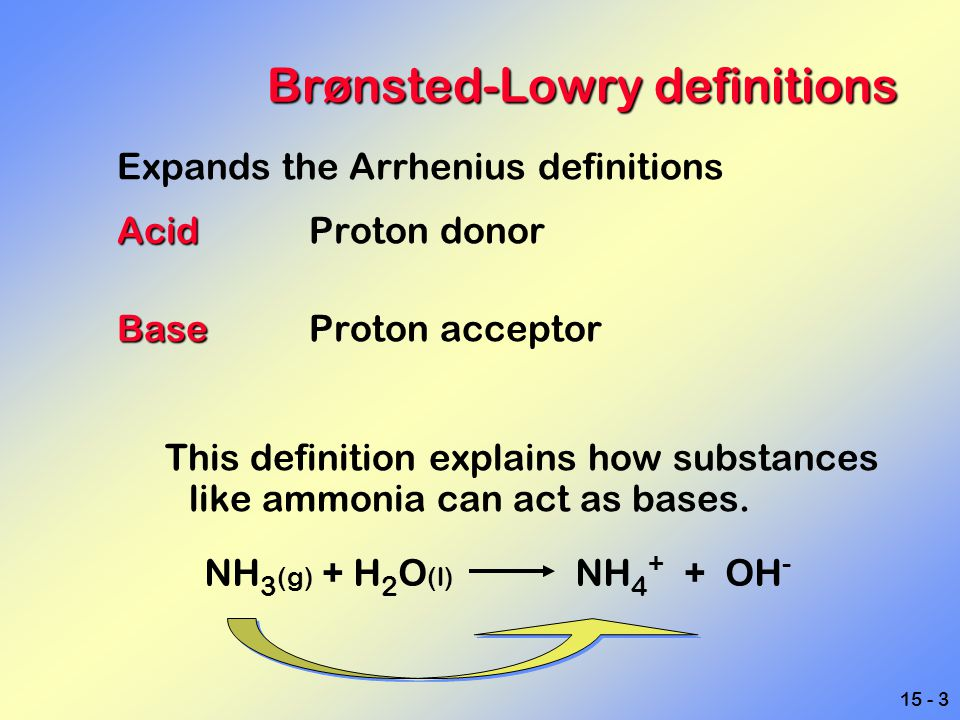 15 - 3 Brønsted-Lowry definitions Expands the Arrhenius definitions Acid AcidProton donor Base BaseProton acceptor This definition explains how substa