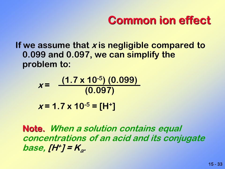 15 - 33 Common ion effect If we assume that x is negligible compared to 0.099 and 0.097, we can simplify the problem to: x = x = 1.7 x 10 -5 = [H + ]
