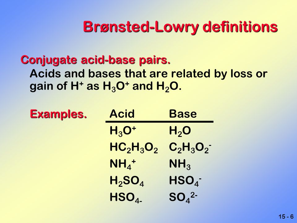 15 - 7 Common acids and bases Acids Acids Formula Molarity* nitricHNO 3 16 hydrochloric HCl 12 sulfuricH 2 SO 4 18 aceticHC 2 H 3 O 2 18Bases ammoniaNH 3 (aq) 15 sodium hydroxideNaOH solid *undiluted.