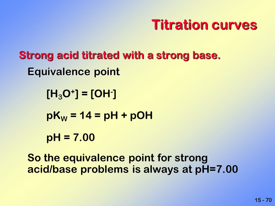 15 - 70 Titration curves Strong acid titrated with a strong base. Equivalence point [H 3 O + ] = [OH - ] pK W = 14 = pH + pOH pH = 7.00 So the equival