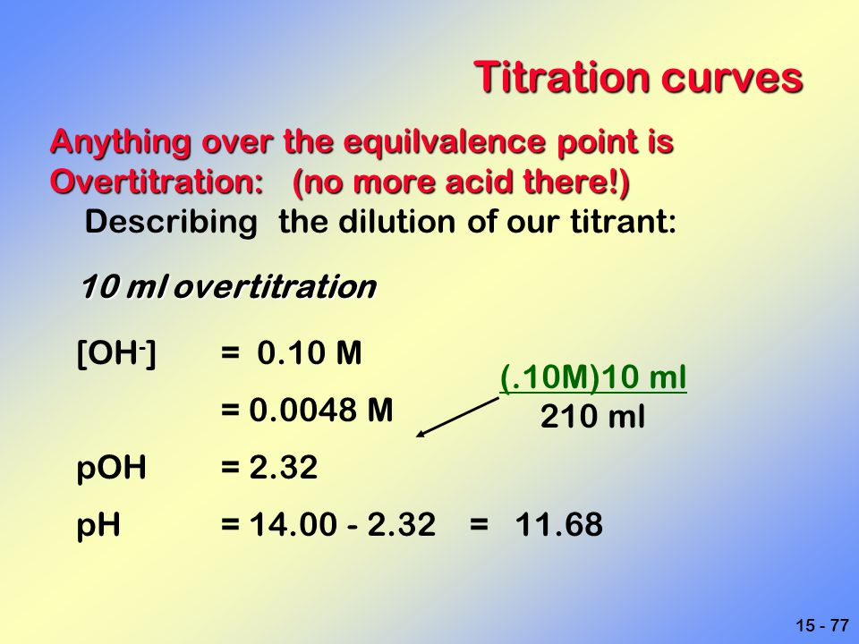 15 - 77 Titration curves Anything over the equilvalence point is Overtitration: (no more acid there!) Describing the dilution of our titrant: 10 ml ov