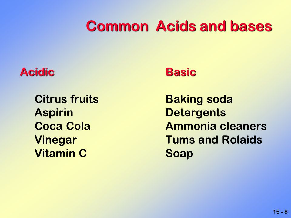 15 - 8 Common Acids and bases AcidicBasic Acidic Basic Citrus fruitsBaking soda Aspirin Detergents Coca Cola Ammonia cleaners VinegarTums and Rolaids