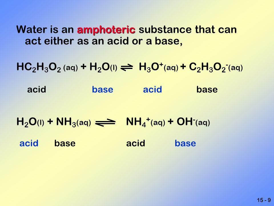 15 - 40 Deciding whether a salt is acidic, basic or neutral.