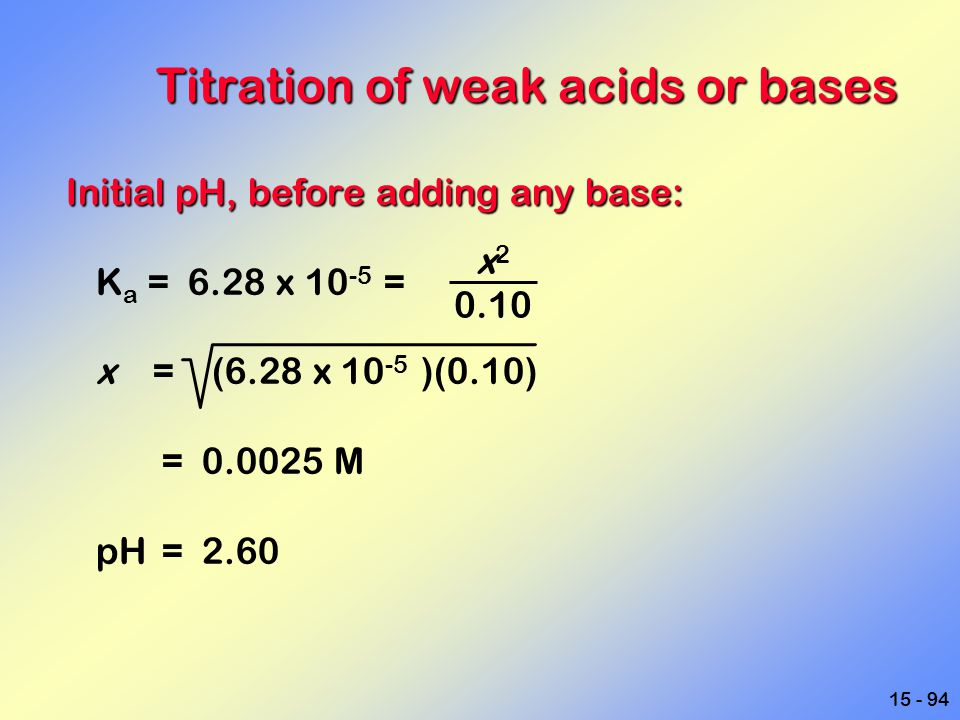 15 - 94 Titration of weak acids or bases Initial pH, before adding any base: K a = 6.28 x 10 -5 = x = (6.28 x 10 -5 )(0.10) = 0.0025 M pH= 2.60 x 2 0.