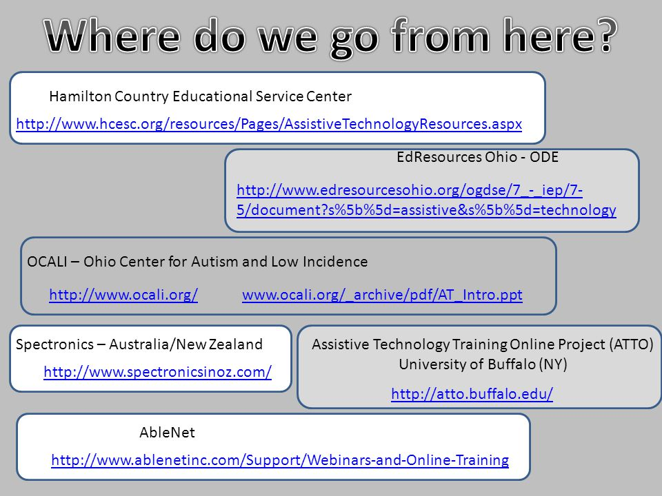 http://www.hcesc.org/resources/Pages/AssistiveTechnologyResources.aspx Hamilton Country Educational Service Center EdResources Ohio - ODE http://www.edresourcesohio.org/ogdse/7_-_iep/7- 5/document s%5b%5d=assistive&s%5b%5d=technology www.ocali.org/_archive/pdf/AT_Intro.ppthttp://www.ocali.org/ OCALI – Ohio Center for Autism and Low Incidence http://atto.buffalo.edu/ Assistive Technology Training Online Project (ATTO) University of Buffalo (NY) http://www.spectronicsinoz.com/ Spectronics – Australia/New Zealand http://www.ablenetinc.com/Support/Webinars-and-Online-Training AbleNet