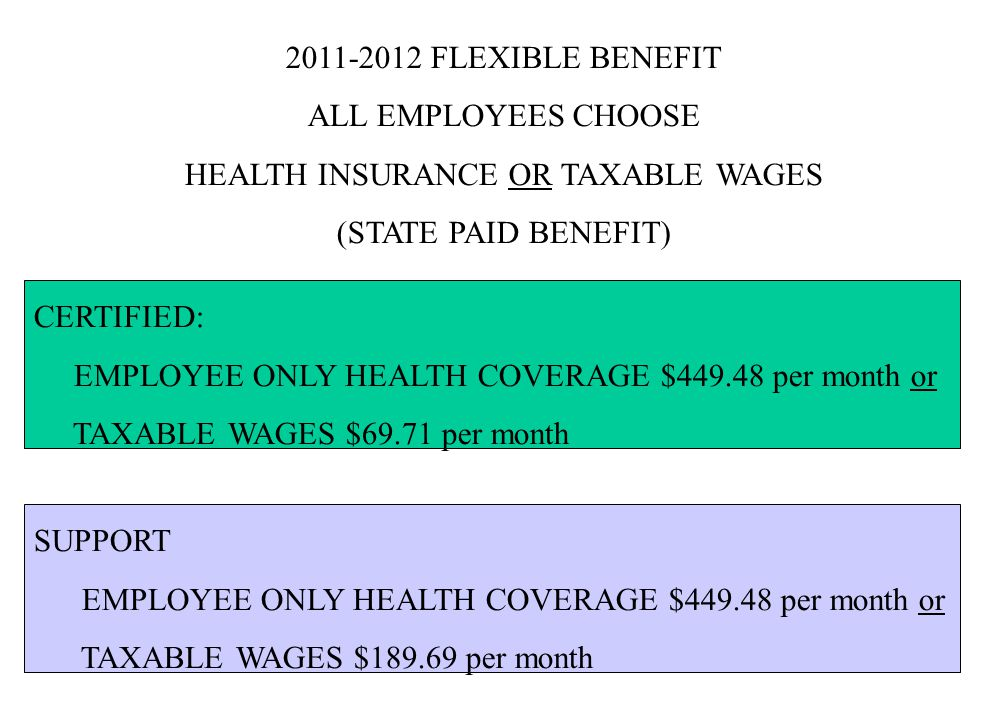 2011-2012 FLEXIBLE BENEFIT ALL EMPLOYEES CHOOSE HEALTH INSURANCE OR TAXABLE WAGES (STATE PAID BENEFIT) CERTIFIED: EMPLOYEE ONLY HEALTH COVERAGE $449.48 per month or TAXABLE WAGES $69.71 per month SUPPORT EMPLOYEE ONLY HEALTH COVERAGE $449.48 per month or TAXABLE WAGES $189.69 per month