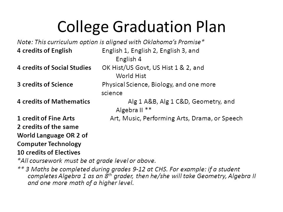 College Graduation Plan Note: This curriculum option is aligned with Oklahoma's Promise* 4 credits of EnglishEnglish 1, English 2, English 3, and English 4 4 credits of Social StudiesOK Hist/US Govt, US Hist 1 & 2, and World Hist 3 credits of SciencePhysical Science, Biology, and one more science 4 credits of Mathematics Alg 1 A&B, Alg 1 C&D, Geometry, and Algebra II ** 1 credit of Fine Arts Art, Music, Performing Arts, Drama, or Speech 2 credits of the same World Language OR 2 of Computer Technology 10 credits of Electives *All coursework must be at grade level or above.