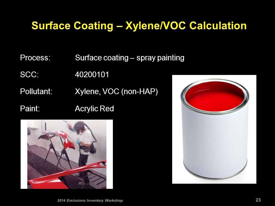 Process:Surface coating – spray painting SCC:40200101 Pollutant:Xylene, VOC (non-HAP) Paint:Acrylic Red 23 2014 Emissions Inventory Workshop