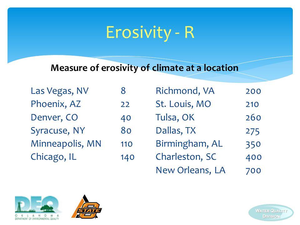Erosivity - R Las Vegas, NV8 Phoenix, AZ22 Denver, CO40 Syracuse, NY80 Minneapolis, MN110 Chicago, IL140 Measure of erosivity of climate at a location Richmond, VA200 St.