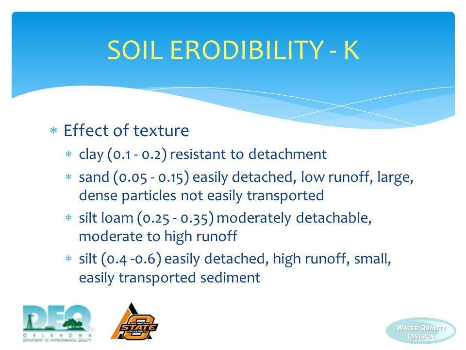 SOIL ERODIBILITY - K  Effect of texture  clay (0.1 - 0.2) resistant to detachment  sand (0.05 - 0.15) easily detached, low runoff, large, dense par