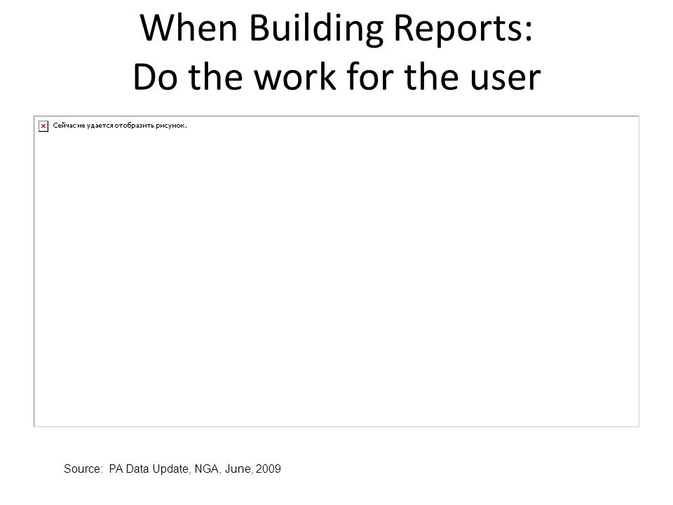 When Building Reports: Do the work for the user Source: PA Data Update, NGA, June, 2009