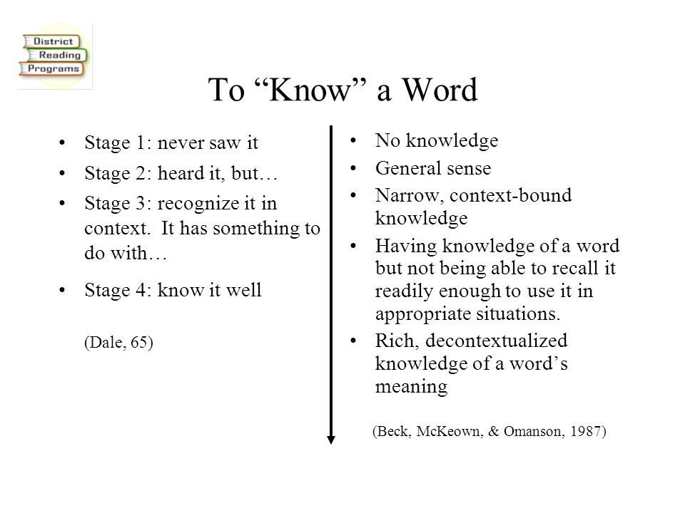 To Know a Word Stage 1: never saw it Stage 2: heard it, but… Stage 3: recognize it in context.