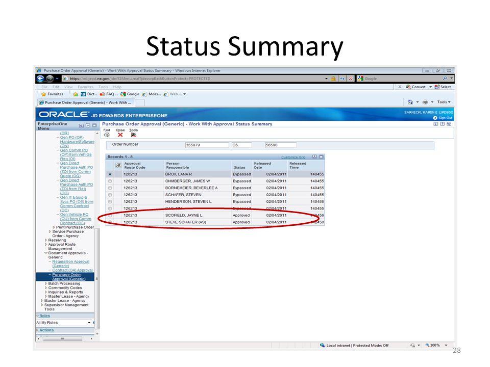 Status Summary 28