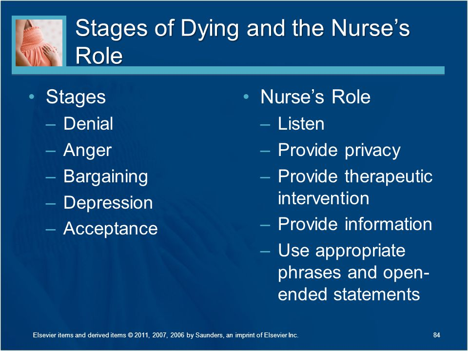 Stages of Dying and the Nurse's Role Stages –Denial –Anger –Bargaining –Depression –Acceptance Nurse's Role –Listen –Provide privacy –Provide therapeu