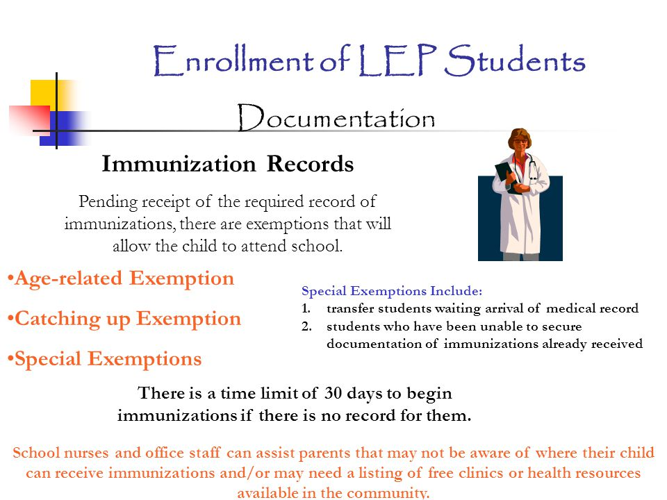 Enrollment of LEP Students A Home Language Survey must be administered to all students, in order to: Home Language Survey 1.Identify Language Minority Students ESOL Program Manual (Page 6)ESOL Program Manual (Page 6) 2.
