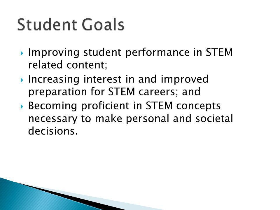  Improving student performance in STEM related content;  Increasing interest in and improved preparation for STEM careers; and  Becoming proficient in STEM concepts necessary to make personal and societal decisions.