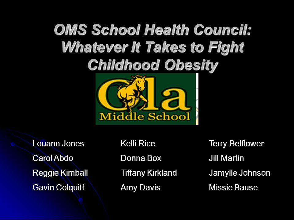 19961991 Obesity Trends* Among U.S.