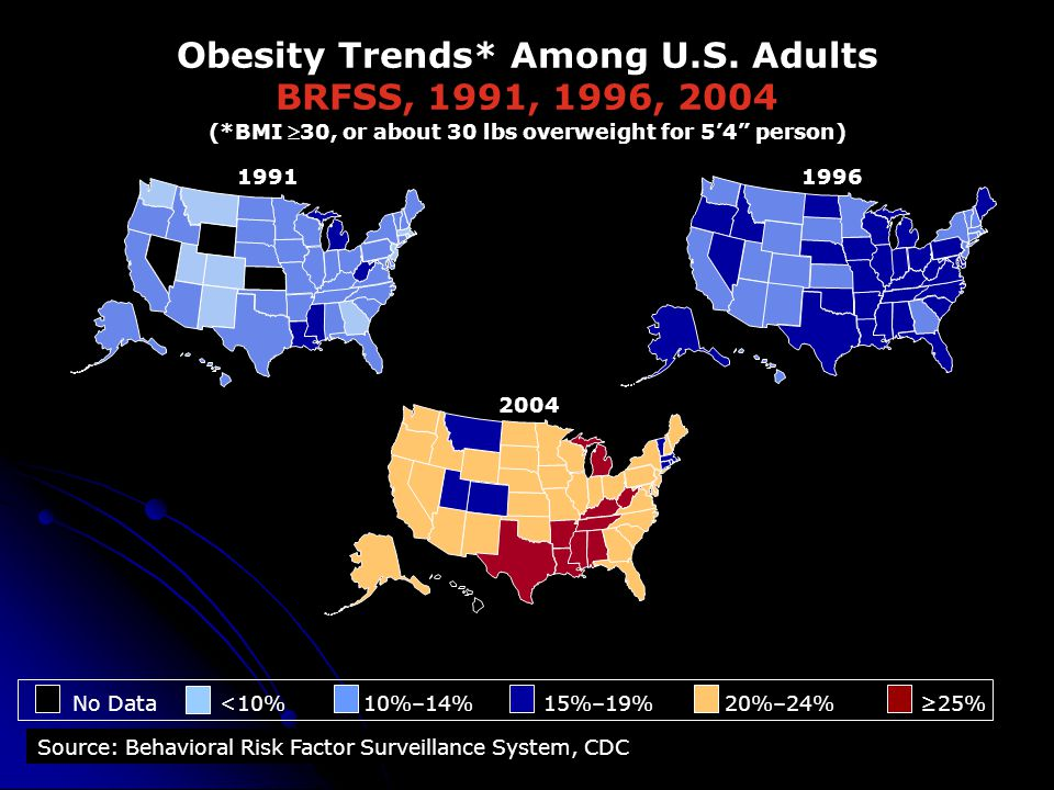 Overweight or obese adults by health district, Georgia, 1993-1996 Overweight or obese adults by health district, Georgia, 2000-2002 Obesity in Georgia